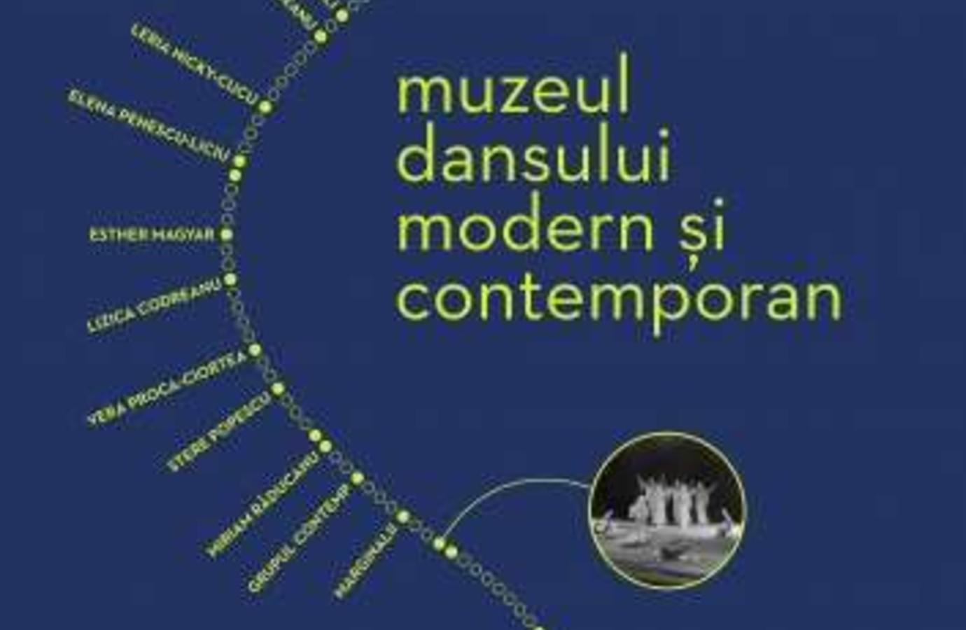 Muzeul dansului modern și contemporan